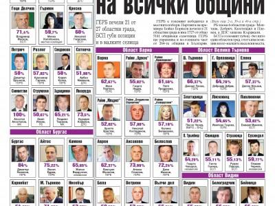 Новите кметове на България