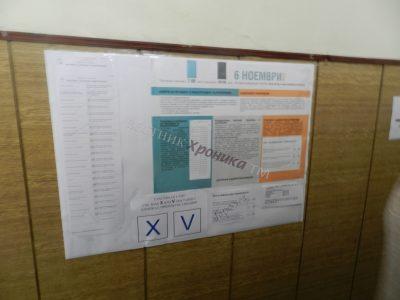 Малко над половината с право на глас от Гоце Делчев и общината отидоха до урните