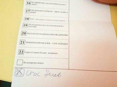 Кой как гласува в четирите общини на Гоцеделчевско в изборите вчера, неокончателни данни