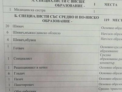 Ако търсите работа в Гоце Делчев и района