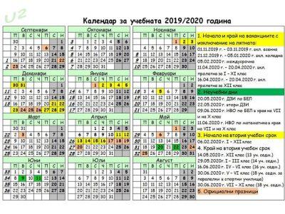 МОН отменя два изпита след 4 клас и въвежда два след 10 клас