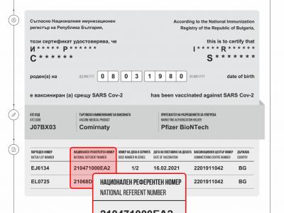Как да получим електронен европейски сертификат за ваксина срещу COVID-19